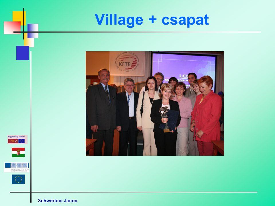 Schwertner János Village + csapat