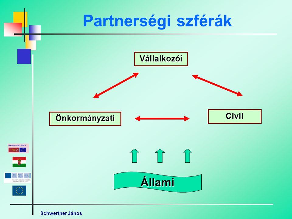 Schwertner János Partnerségi szférák Vállalkozói Civil Önkormányzati Állami