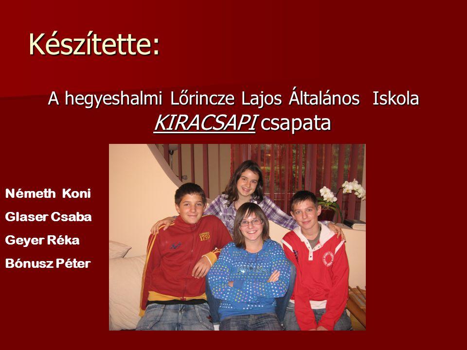 Készítette: A hegyeshalmi Lőrincze Lajos Általános Iskola KIRACSAPI csapata Németh Koni Glaser Csaba Geyer Réka Bónusz Péter
