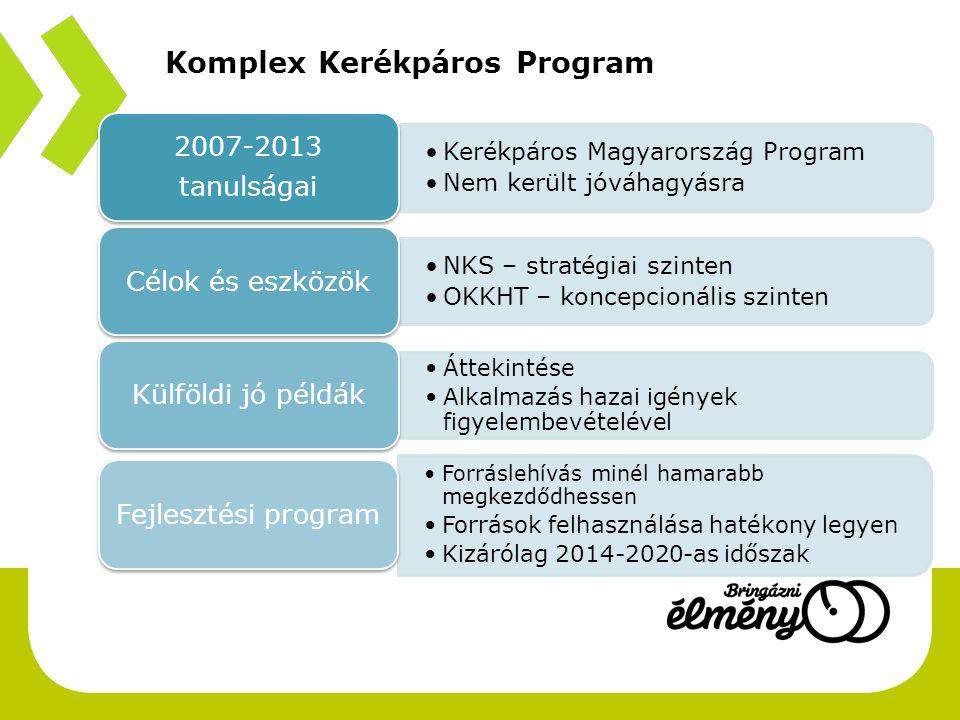 Kerékpározással kapcsolatos koordinációs feladatokat ellátó szervezet bevezető A 2014-20-as időszak forrásainak hatékonyabb felhasználása (NFÜ értékelés) Infrastruktúra- fejlesztés közlekedésbiztonság üzemeltetés- fenntartás intermodalitásturisztikamarketing kapcsolódó szolgáltatások térinformatikai alapú adatbázis működtetése számozástáblázás