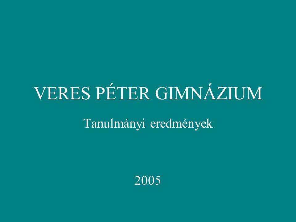 VERES PÉTER GIMNÁZIUM Tanulmányi eredmények 2005