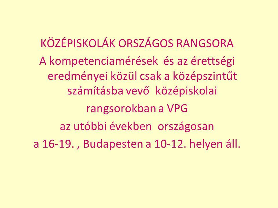 KÖZÉPISKOLÁK ORSZÁGOS RANGSORA A kompetenciamérések és az érettségi eredményei közül csak a középszintűt számításba vevő középiskolai rangsorokban a VPG az utóbbi években országosan a 16-19., Budapesten a 10-12.