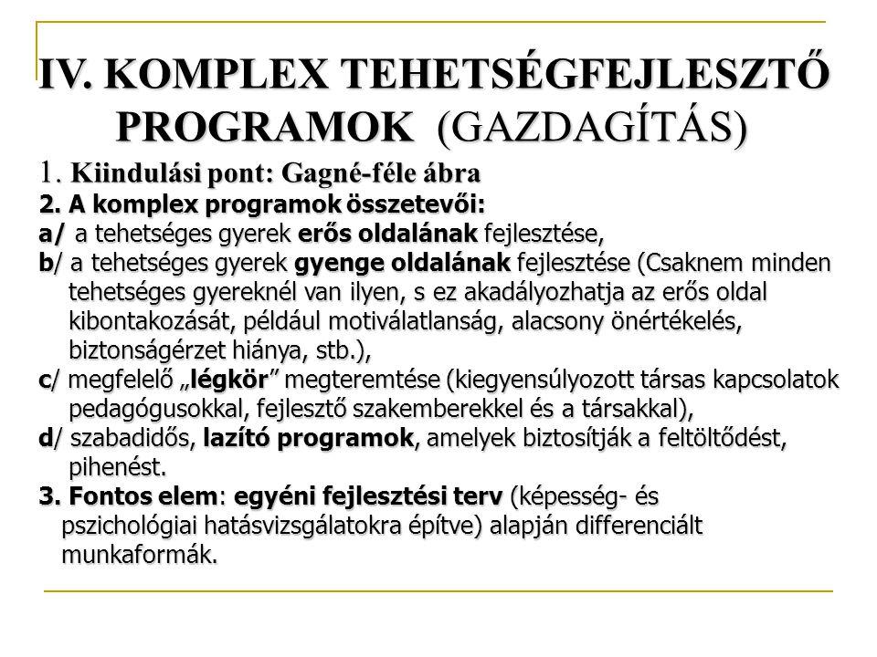 IV. KOMPLEX TEHETSÉGFEJLESZTŐ PROGRAMOK (GAZDAGÍTÁS) 1. Kiindulási pont: Gagné-féle ábra 2. A komplex programok összetevői: a/ a tehetséges gyerek erő