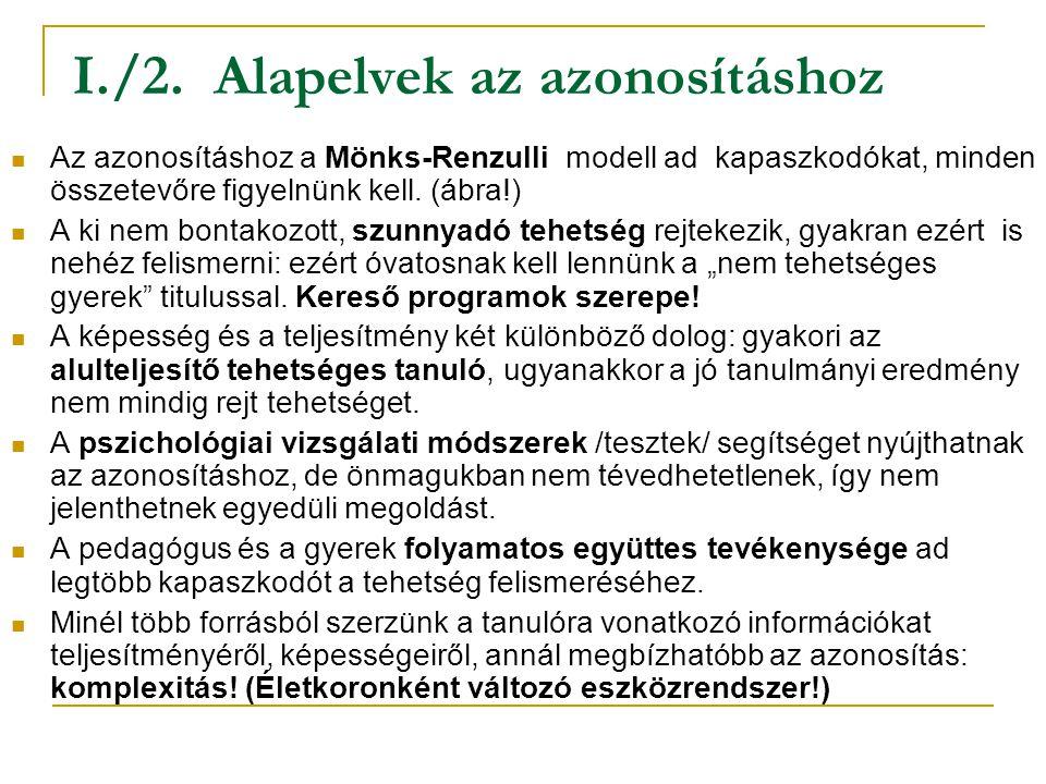 I./2. Alapelvek az azonosításhoz Az azonosításhoz a Mönks-Renzulli modell ad kapaszkodókat, minden összetevőre figyelnünk kell. (ábra!) A ki nem bonta
