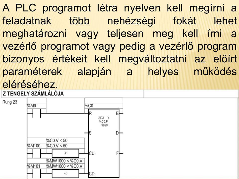 A PLC programot létra nyelven kell megírni a feladatnak több nehézségi fokát lehet meghatározni vagy teljesen meg kell írni a vezérlő programot vagy p