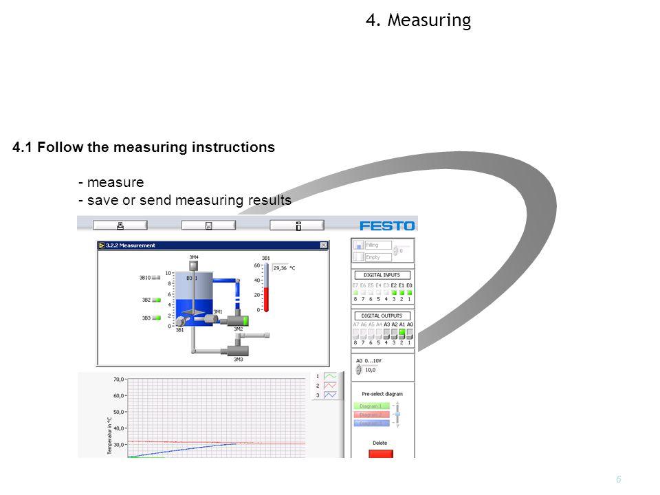 A mérés koncepcionális leírása: Az NI ELVIS II elektronikai tesztállomás segítségével az elektronikai áramkörök vizsgálata különböző virtuális műszerekkel.