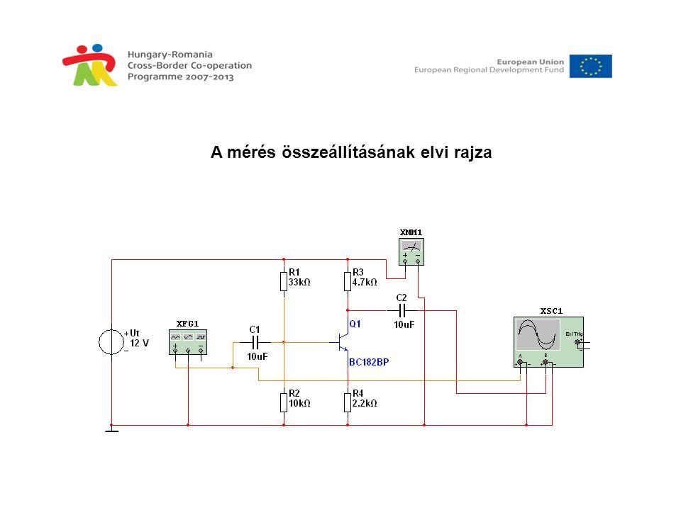 MPS-PA reaktor munkaállomás csatlakoztatása az E-Lab rendszerhez