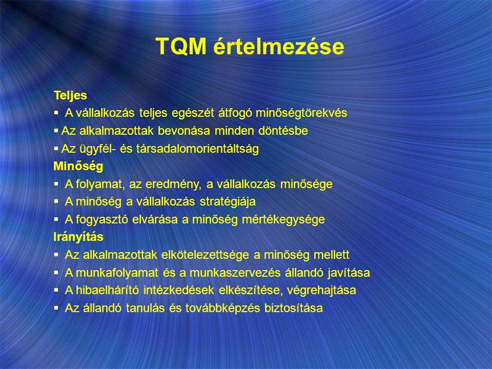 TQM értelmezése Teljes  A vállalkozás teljes egészét átfogó minőségtörekvés  Az alkalmazottak bevonása minden döntésbe  Az ügyfél- és társadalomori