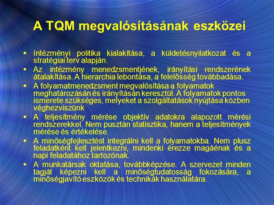 A TQM megvalósításának eszközei  Intézményi politika kialakítása, a küldetésnyilatkozat és a stratégiai terv alapján.  Az intézmény menedzsmentjének