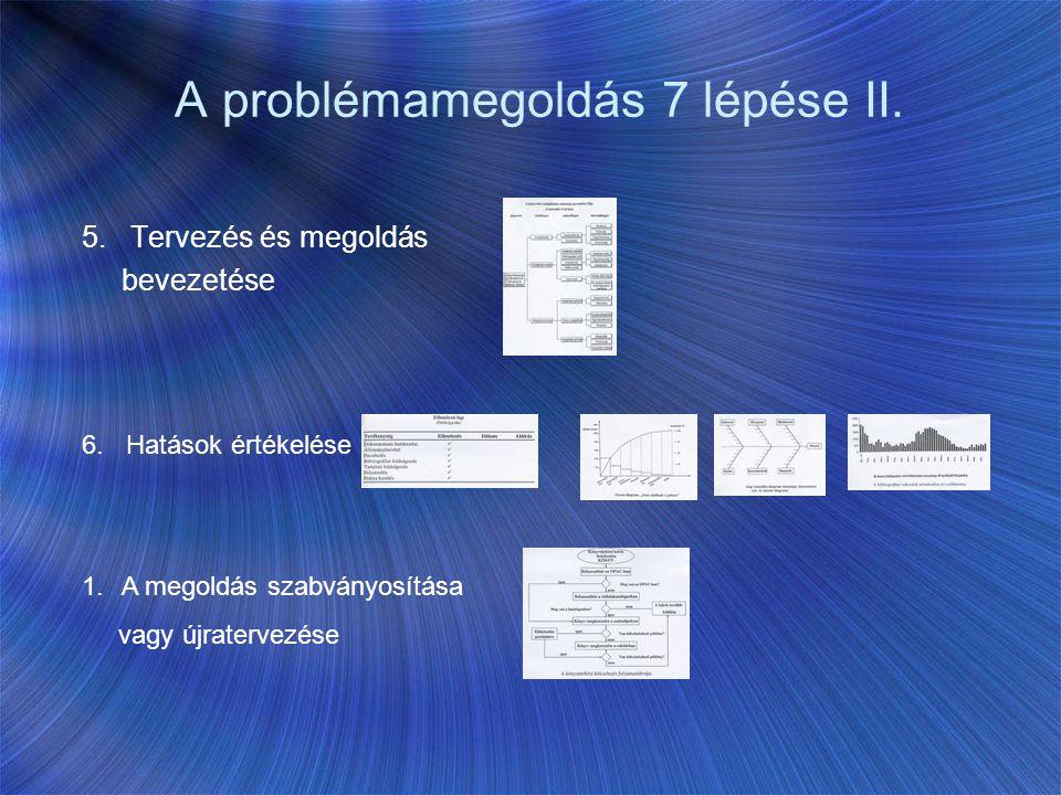 A problémamegoldás 7 lépése II. 5. Tervezés és megoldás bevezetése 6. Hatások értékelése 1.A megoldás szabványosítása vagy újratervezése