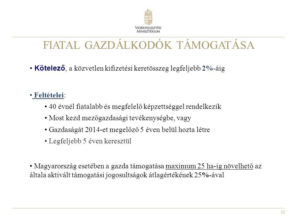 10 FIATAL GAZDÁLKODÓK TÁMOGATÁSA Kötelező, a közvetlen kifizetési keretösszeg legfeljebb 2%-áig Feltételei: 40 évnél fiatalabb és megfelelő képzettséggel rendelkezik Most kezd mezőgazdasági tevékenységbe, vagy Gazdaságát 2014-et megelőző 5 éven belül hozta létre Legfeljebb 5 éven keresztül Magyarország esetében a gazda támogatása maximum 25 ha-ig növelhető az általa aktivált támogatási jogosultságok átlagértékének 25%-ával