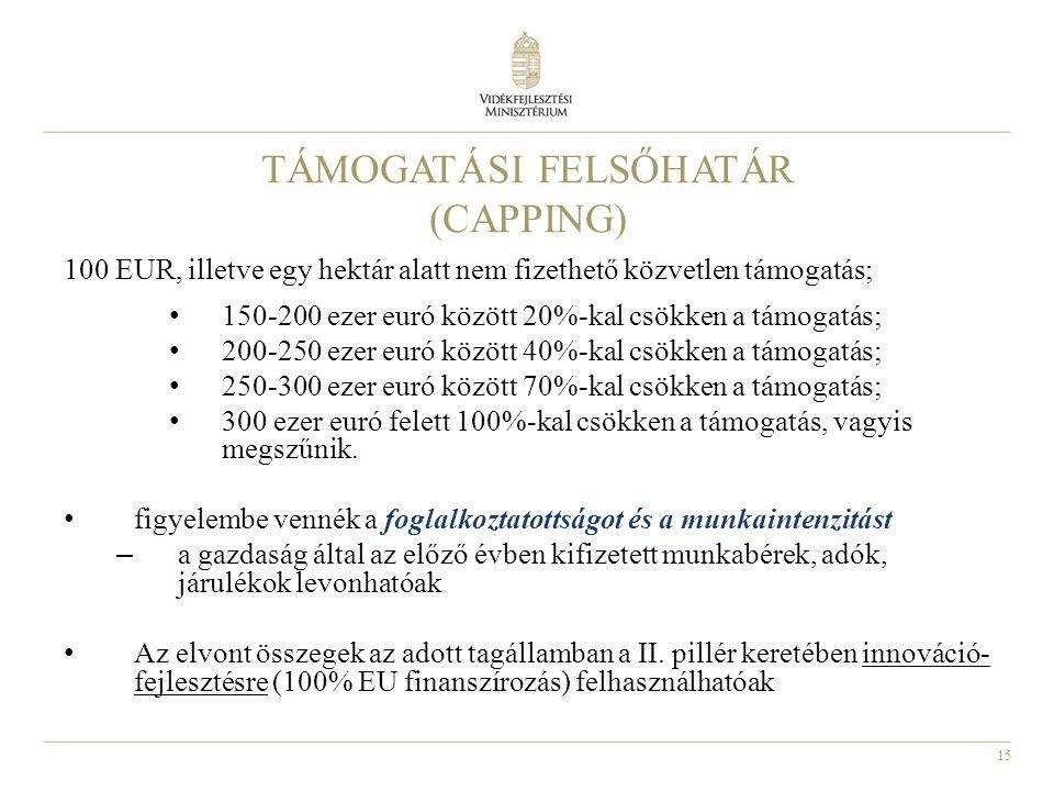 15 TÁMOGATÁSI FELSŐHATÁR (CAPPING) 100 EUR, illetve egy hektár alatt nem fizethető közvetlen támogatás; 150-200 ezer euró között 20%-kal csökken a tám