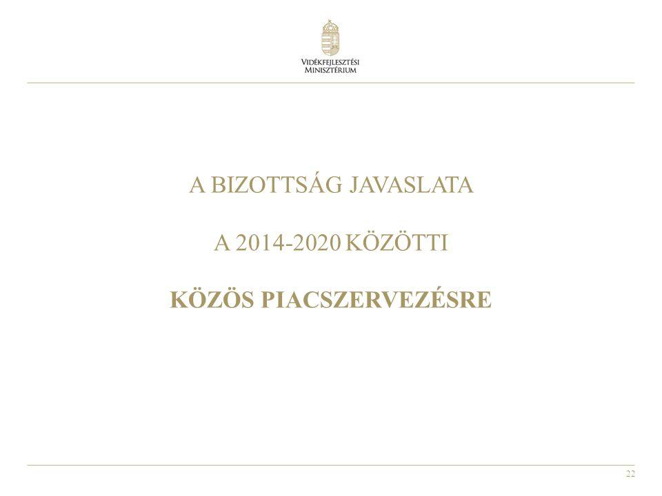 22 A BIZOTTSÁG JAVASLATA A 2014-2020 KÖZÖTTI KÖZÖS PIACSZERVEZÉSRE