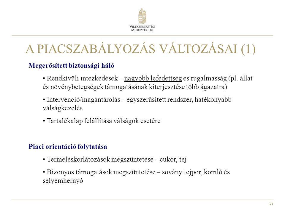23 A PIACSZABÁLYOZÁS VÁLTOZÁSAI (1) Megerősített biztonsági háló Rendkívüli intézkedések – nagyobb lefedettség és rugalmasság (pl.