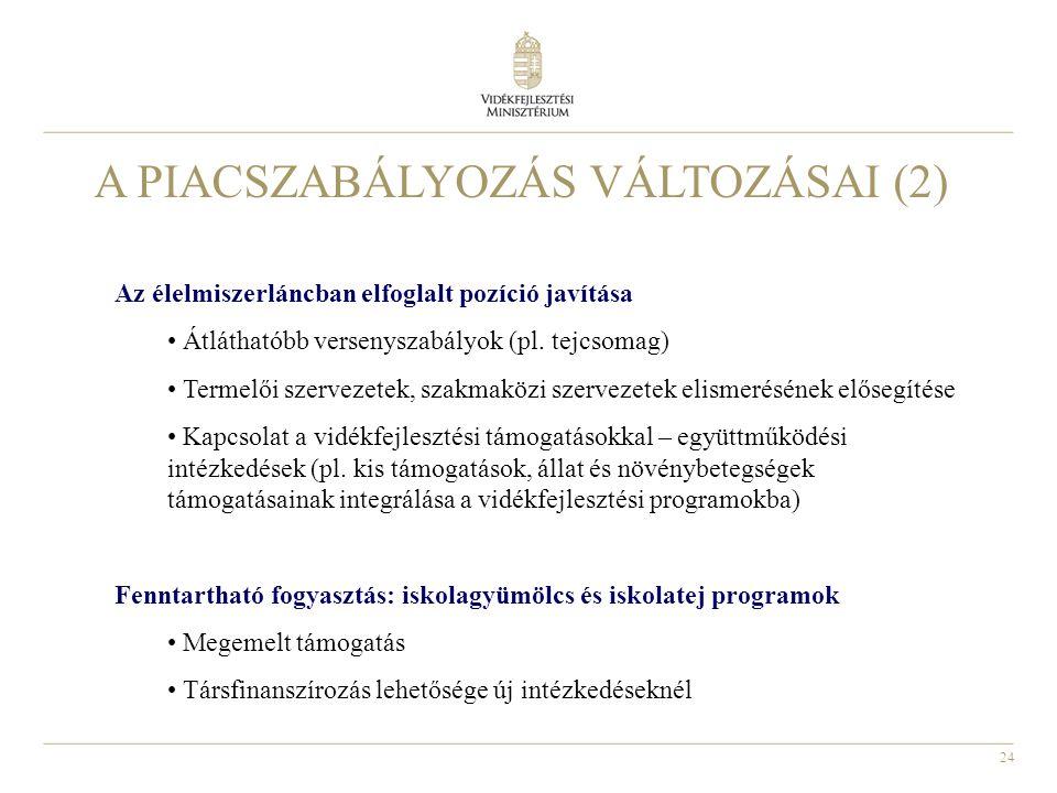 24 A PIACSZABÁLYOZÁS VÁLTOZÁSAI (2) Az élelmiszerláncban elfoglalt pozíció javítása Átláthatóbb versenyszabályok (pl. tejcsomag) Termelői szervezetek,
