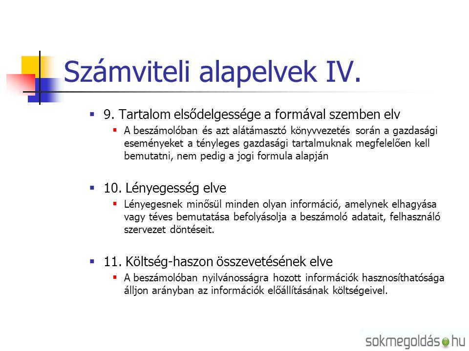 Számviteli alapelvek IV.  9. Tartalom elsődelgessége a formával szemben elv  A beszámolóban és azt alátámasztó könyvvezetés során a gazdasági esemén