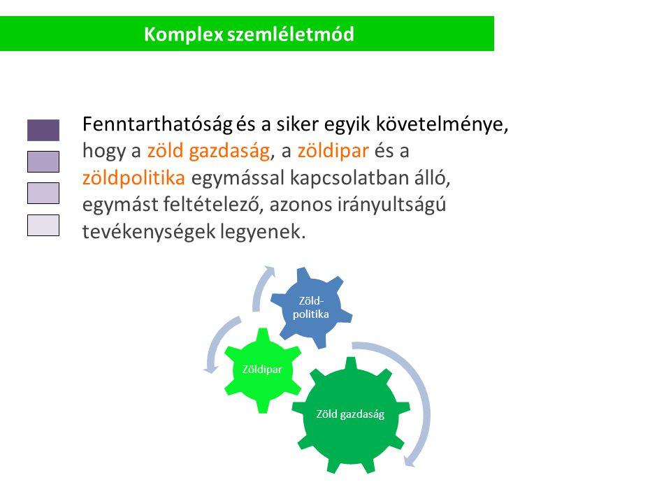 Fenntarthatóság és a siker egyik követelménye, hogy a zöld gazdaság, a zöldipar és a zöldpolitika egymással kapcsolatban álló, egymást feltételező, az