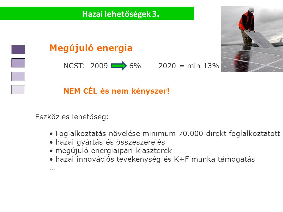Megújuló energia NCST: 2009 = 6% 2020 = min 13% NEM CÉL és nem kényszer! Eszköz és lehetőség: Foglalkoztatás növelése minimum 70.000 direkt foglalkozt