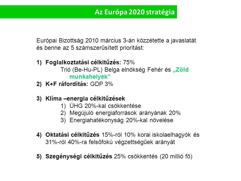 Az Európa 2020 stratégia Európai Bizottság 2010 március 3-án közzétette a javaslatát és benne az 5 számszerűsített prioritást: 1)Foglalkoztatási célki