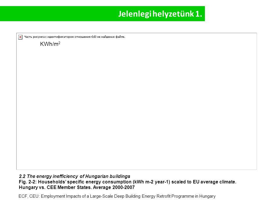 1)energiahatékonyság450 Mrd €, 900 Mrd € 2)vízgazdálkodás 190 Mrd €, 480 Mrd € 3)közlekedés 180 Mrd €, 350 Mrd € 4)megújuló energia 100 Mrd €, 280 Mrd € 5)biotermékek 40 Mrd €, 130 Mrd € 6)hulladékgazdálkodás 30 Mrd € 50 Mrd € Roland Berger potenciál becslés 2020 Zöld világpiac 2005