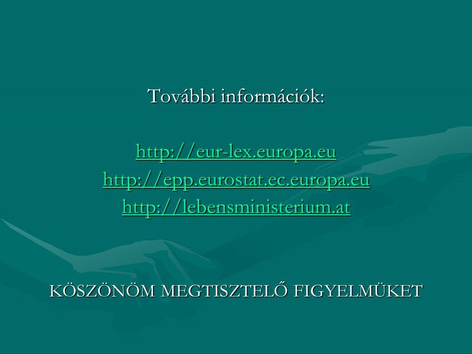 További információk: http://eur-lex.europa.eu http://epp.eurostat.ec.europa.eu http://lebensministerium.at KÖSZÖNÖM MEGTISZTELŐ FIGYELMÜKET