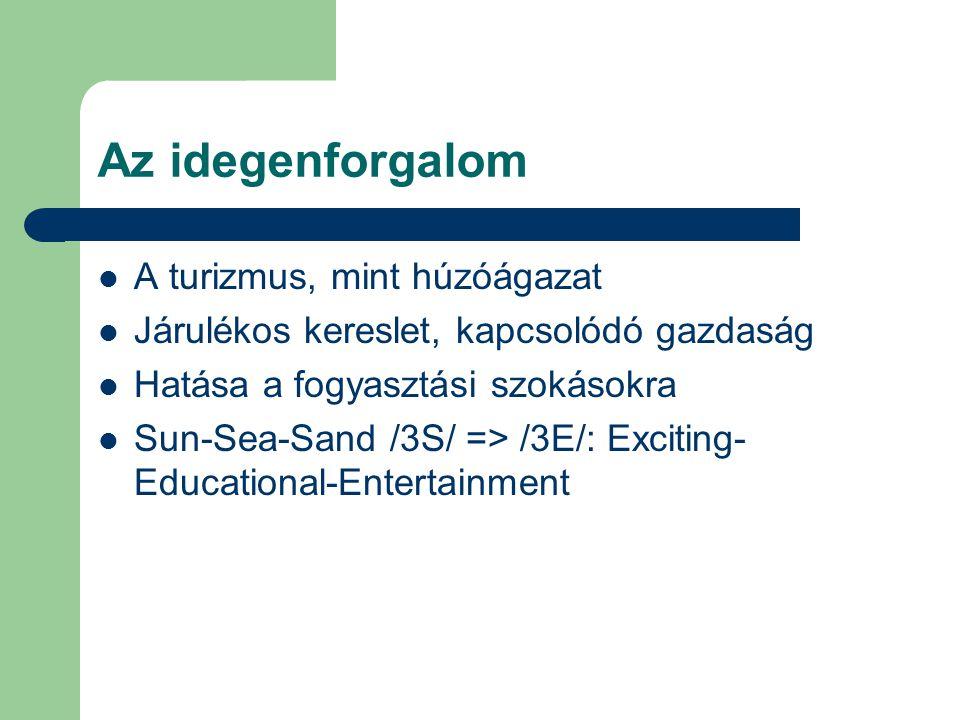 Az idegenforgalom A turizmus, mint húzóágazat Járulékos kereslet, kapcsolódó gazdaság Hatása a fogyasztási szokásokra Sun-Sea-Sand /3S/ => /3E/: Exciting- Educational-Entertainment
