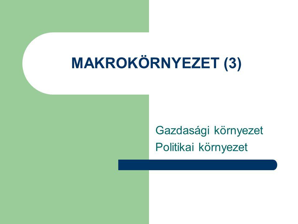 MAKROKÖRNYEZET (3) Gazdasági környezet Politikai környezet