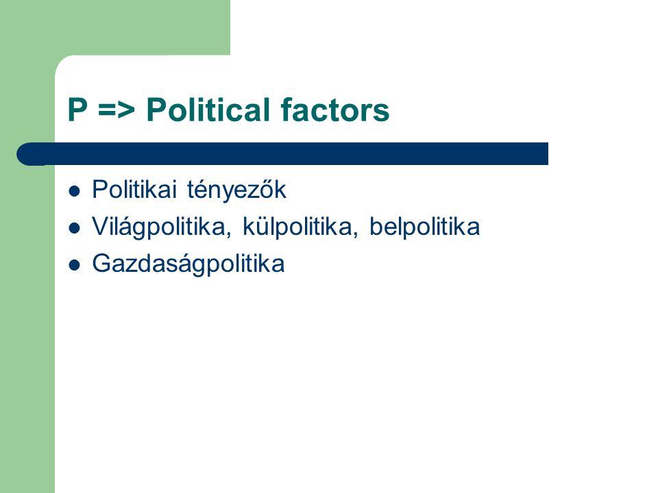 P => Political factors Politikai tényezők Világpolitika, külpolitika, belpolitika Gazdaságpolitika