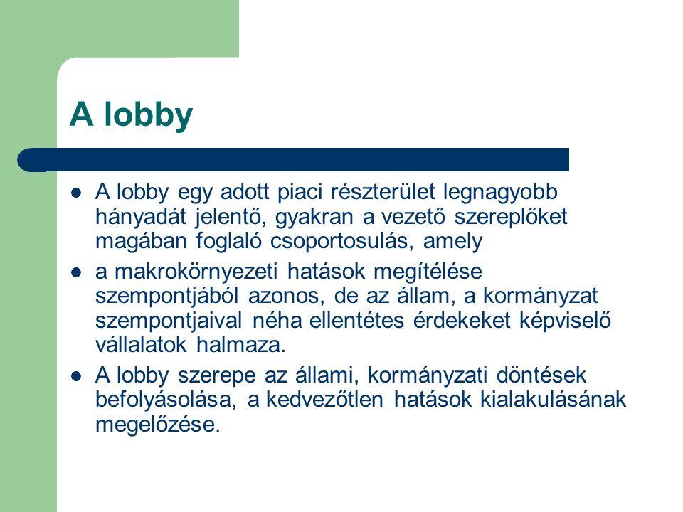 A lobby A lobby egy adott piaci részterület legnagyobb hányadát jelentő, gyakran a vezető szereplőket magában foglaló csoportosulás, amely a makrokörnyezeti hatások megítélése szempontjából azonos, de az állam, a kormányzat szempontjaival néha ellentétes érdekeket képviselő vállalatok halmaza.