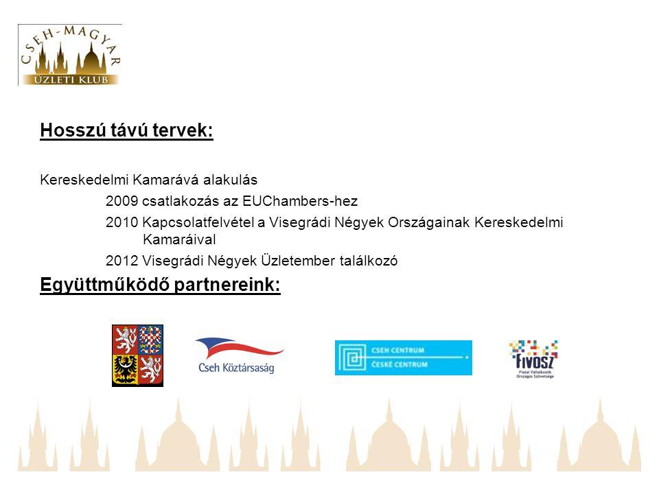 2010-es év kiemelkedő eseményei Szakszemináriumok: Adózási (október, december) Uniós Pályázati (október) Öngondoskodási, (december) Cseh gazdasági témakörökben (május) Közös megjelenés Kiállításokon Vásárokon: Nagyvásárcsarnok Budapest (szeptember) Nemzetközi Ipari Vásár Győr (szeptember) Vidéki kapcsolatépítő találkozók: Csongrád megye – Szeged (május) Szabolcs-Szatmár-Bereg megyek – Nyíregyháza (március)