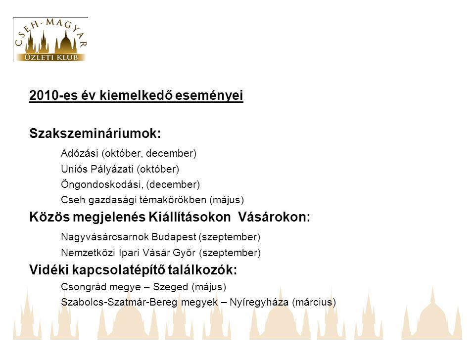 2010-es év kiemelkedő eseményei Üzletember találkozó: Cseh Sörfesztivál Exkluzív együttműködési megállapodások: Prágai Cseh - Magyar Kereskedelmi Kamarával, (szeptember) FIVOSZ (október) Közgyűlés: 8 új belépő tag (május)