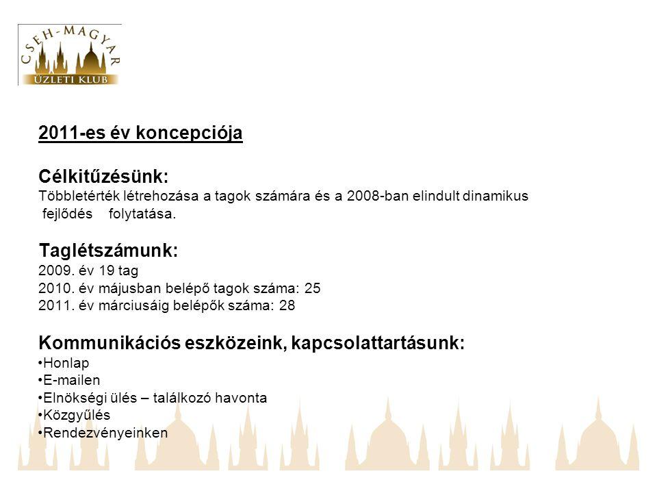 2011-es év tervei Kiemelt rendezvények: IV Cseh Sörfesztivál – Üzletember találkozó tagjainknak (június) 2012.