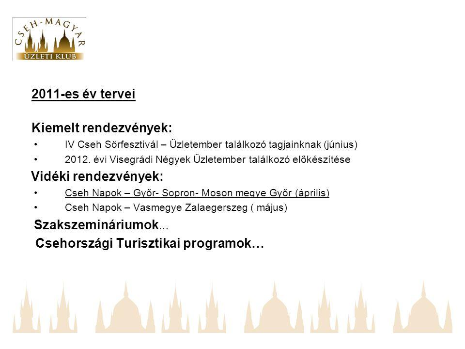 CSMÜK szolgáltatásai: Nemzetközi jogsegélyszolgálat (Csehországi tapasztalatokkal, cseh nyelven is) Adózási – könyvelési tanácsadás (Csehországi tapasztalatokkal, cseh nyelven is) EuChambers és EuChambers Tagok zártkörű rendezvényein való részvétel lehetősége (Gazdasági, politikai, kulturális téren egyaránt) Cseh Kulturális és Kereskedelmi információk Közvetítése