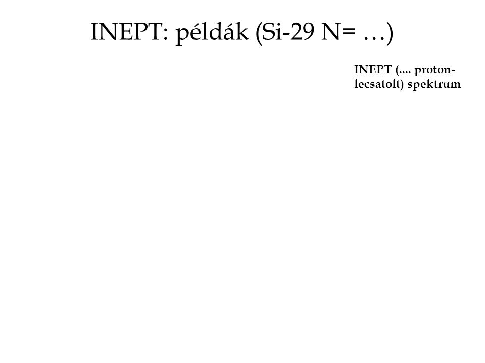 INEPT: példák (Si-29 N= …) INEPT (.... proton- lecsatolt) spektrum