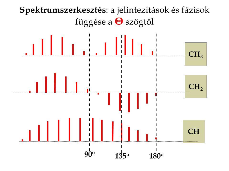 Spektrumszerkesztés : a jelintezitások és fázisok függése a Θ szögtől CH 3 CH 2 CH 90 o 135 o 180 o