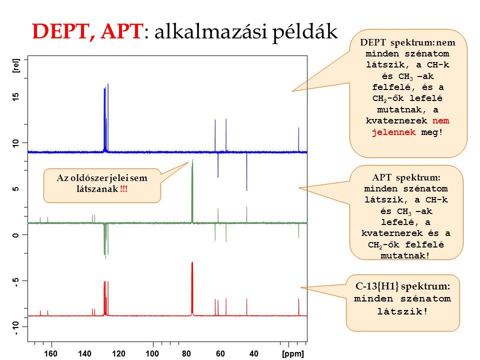 DEPT, APT : alkalmazási példák C-13{H1} spektrum: minden szénatom látszik! APT spektrum: minden szénatom látszik, a CH-k és CH 3 –ak lefelé, a kvatern