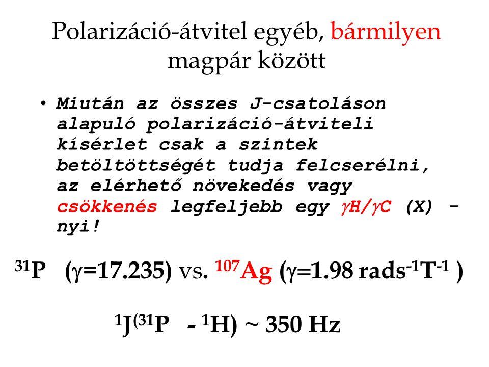 Polarizáció-átvitel egyéb, bármilyen magpár között Miután az összes J-csatoláson alapuló polarizáció-átviteli kísérlet csak a szintek betöltöttségét tudja felcserélni, az elérhető növekedés vagy csökkenés legfeljebb egy  H/  C (X) - nyi.