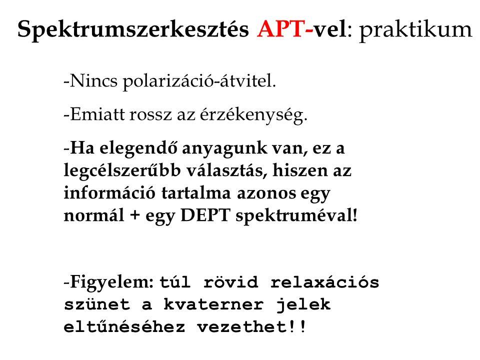 Spektrumszerkesztés APT-vel : praktikum -Nincs polarizáció-átvitel.