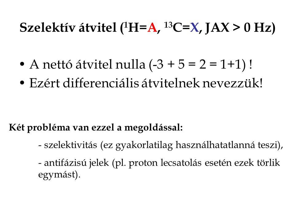 Szelektív átvitel ( 1 H=A, 13 C=X, JAX > 0 Hz) A nettó átvitel nulla (-3 + 5 = 2 = 1+1) ! Ezért differenciális átvitelnek nevezzük! Két probléma van e