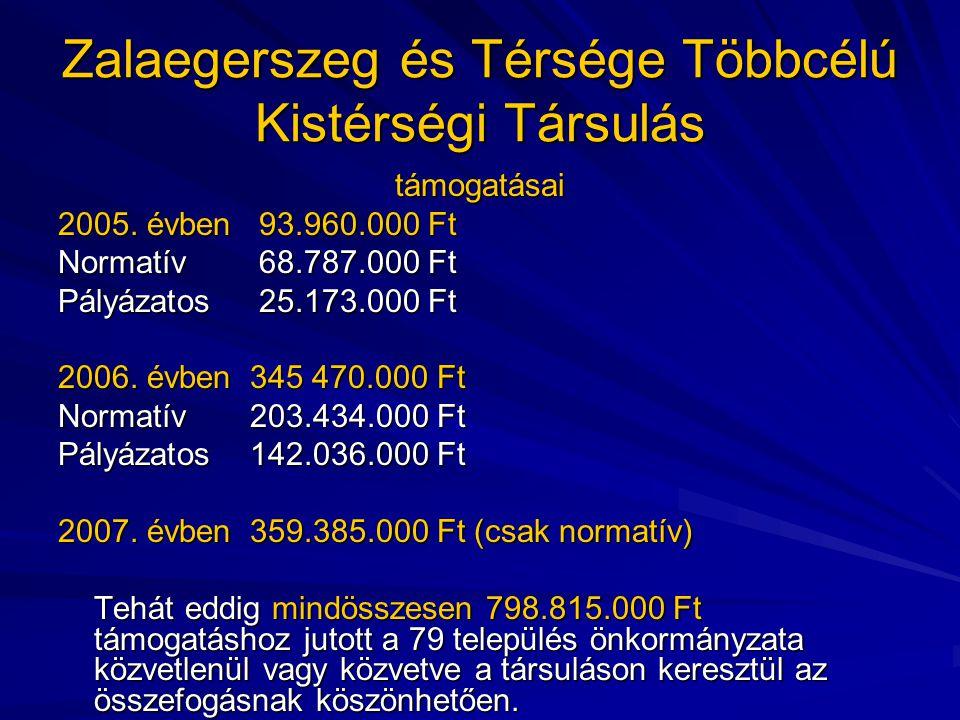Zalaegerszeg és Térsége Többcélú Kistérségi Társulás támogatásai 2005.