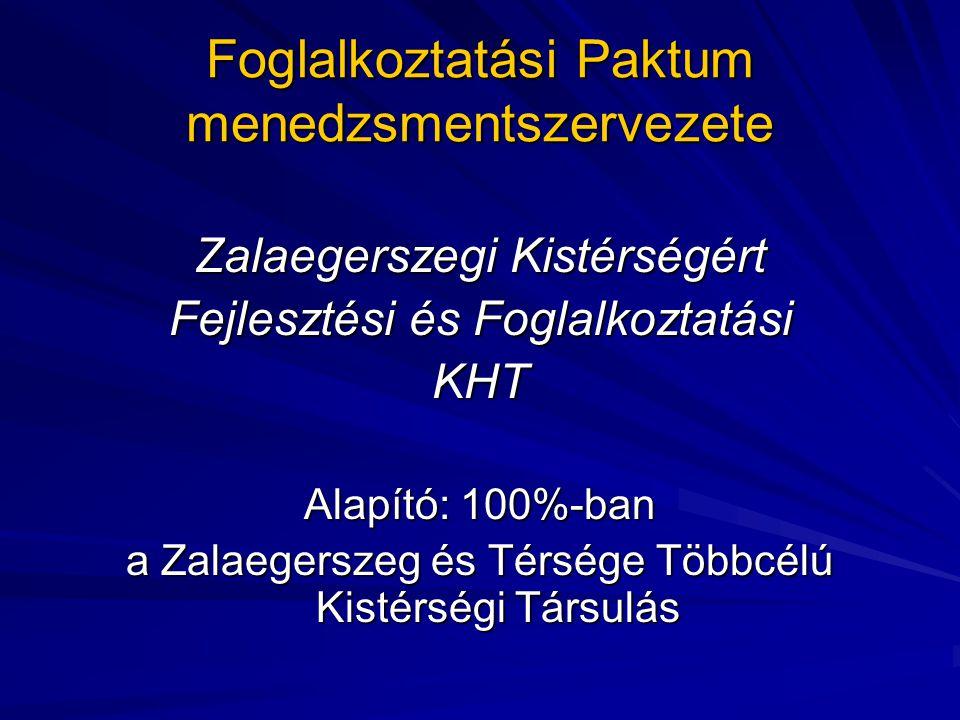 Foglalkoztatási Paktum menedzsmentszervezete Zalaegerszegi Kistérségért Fejlesztési és Foglalkoztatási KHT Alapító: 100%-ban a Zalaegerszeg és Térsége Többcélú Kistérségi Társulás