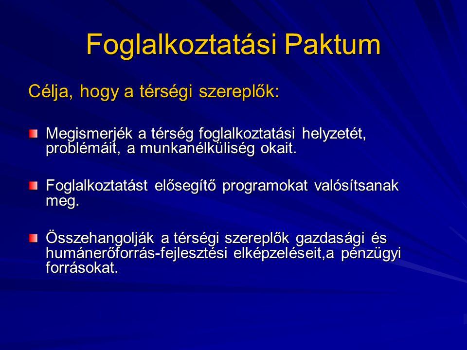 Foglalkoztatási Paktum Célja, hogy a térségi szereplők: Megismerjék a térség foglalkoztatási helyzetét, problémáit, a munkanélküliség okait.