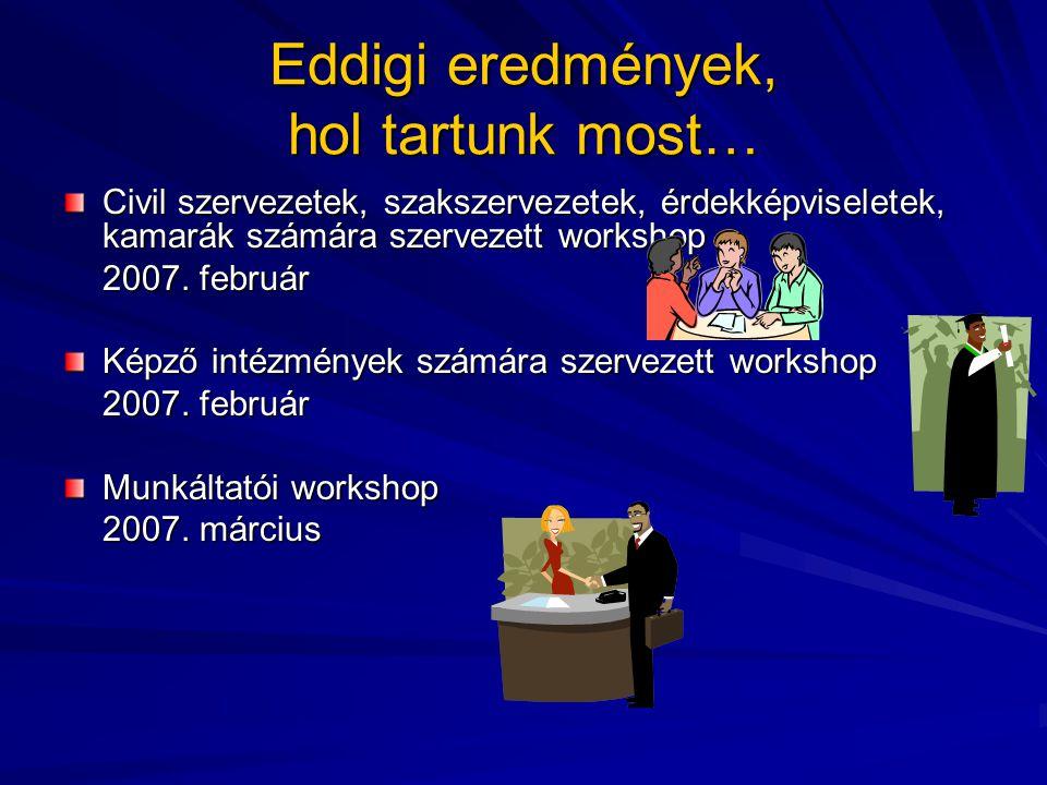 Eddigi eredmények, hol tartunk most… Civil szervezetek, szakszervezetek, érdekképviseletek, kamarák számára szervezett workshop 2007.