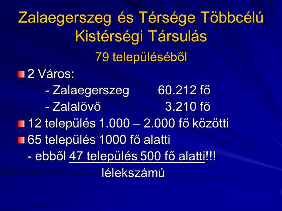 Zalaegerszeg és Térsége Többcélú Kistérségi Társulás 79 településéből 2 Város: - Zalaegerszeg 60.212 fő - Zalalövő 3.210 fő 12 település 1.000 – 2.000 fő közötti 65 település 1000 fő alatti - ebből 47 település 500 fő alatti!!.