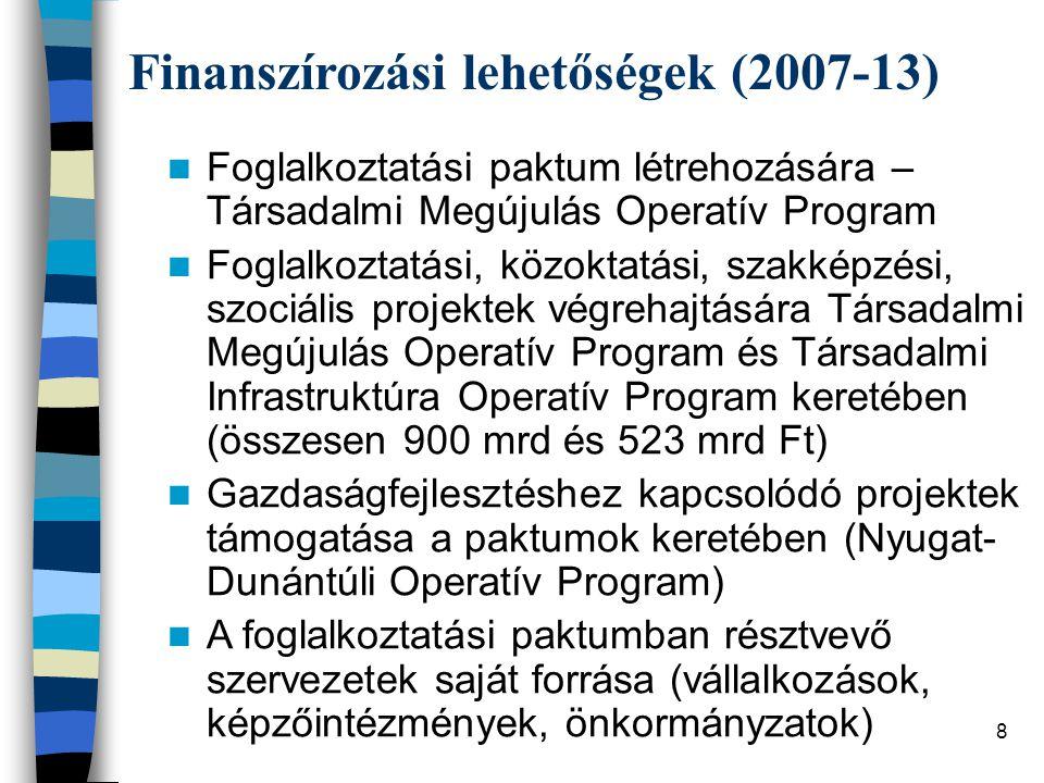 8 Finanszírozási lehetőségek (2007-13) Foglalkoztatási paktum létrehozására – Társadalmi Megújulás Operatív Program Foglalkoztatási, közoktatási, szak