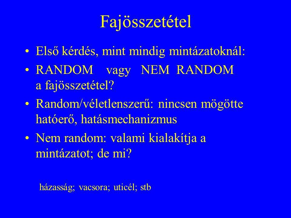 Fajösszetétel Első kérdés, mint mindig mintázatoknál: RANDOM vagy NEM RANDOM a fajösszetétel? Random/véletlenszerű: nincsen mögötte hatóerő, hatásmech