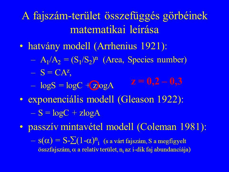 A fajszám-terület összefüggés görbéinek matematikai leírása hatvány modell (Arrhenius 1921): – A 1 /A 2 = (S 1 /S 2 ) n (Area, Species number) – S = C