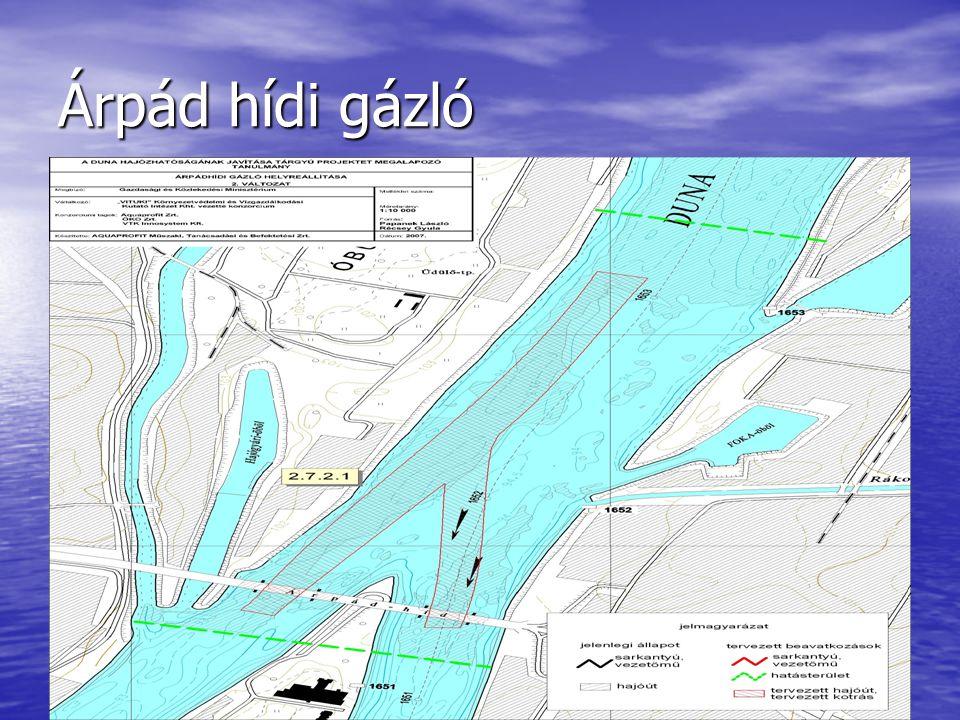 Árpád hídi gázló
