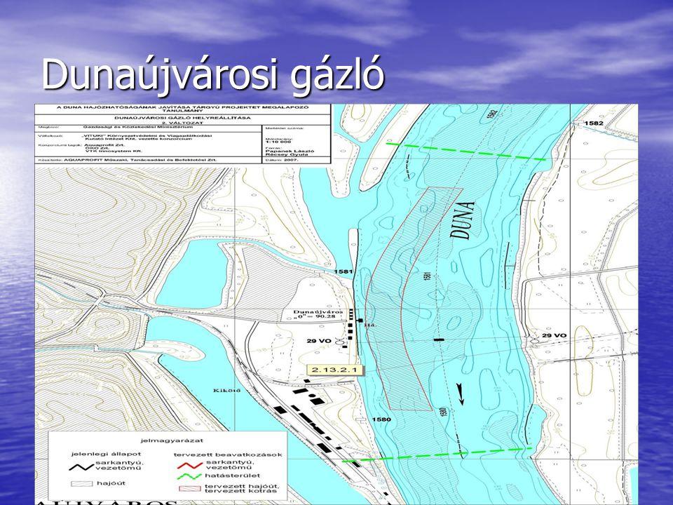 Dunaújvárosi gázló
