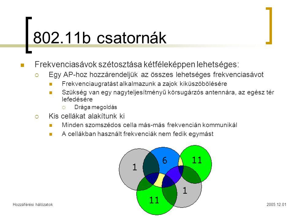 Hozzáférési hálózatok2005.12.0112 802.11b csatornák Frekvenciasávok szétosztása kétféleképpen lehetséges:  Egy AP-hoz hozzárendeljük az összes lehetséges frekvenciasávot Frekvenciaugratást alkalmazunk a zajok kiküszöbölésére Szükség van egy nagyteljesítményű körsugárzós antennára, az egész tér lefedésére  Drága megoldás  Kis cellákat alakítunk ki Minden szomszédos cella más-más frekvencián kommunikál A cellákban használt frekvenciák nem fedik egymást